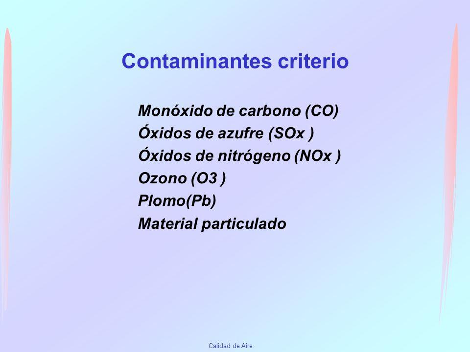 Calidad de Aire Los contaminantes son de origen Natural Se originan en los procesos biológicos y geológicos. Antropogénico Derivados de la actividad d