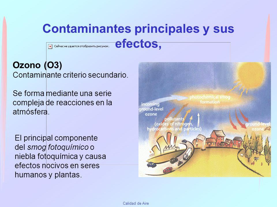 Calidad de Aire Contaminantes principales y sus efectos, Óxidos de nitrógeno (NOx) La emisión natural es 14 veces mayor que la realizada por el hombre