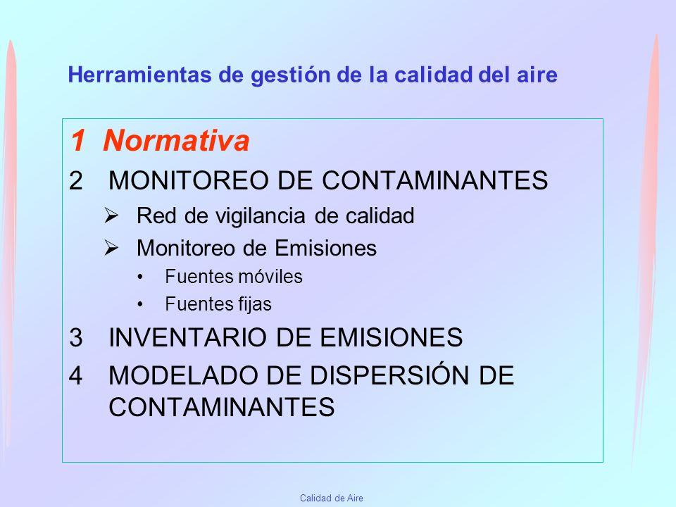 Calidad de Aire Emisiones de los contaminantes por su fuente Fijas instalaciones no móviles. Móviles transporte por aire, agua y tierra. Área una seri