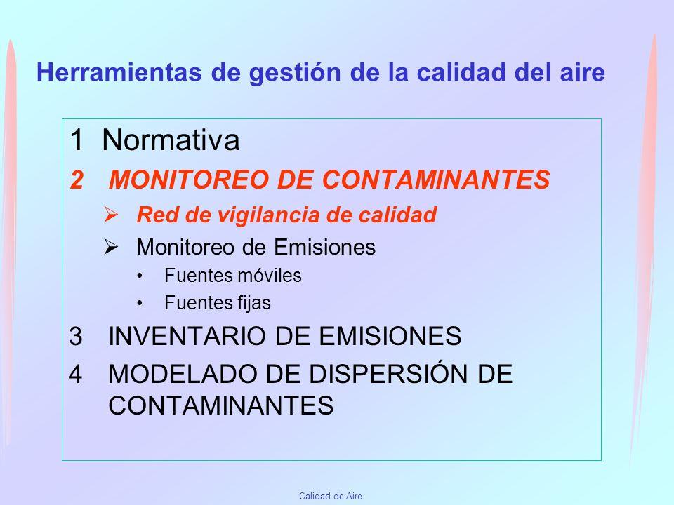 Calidad de Aire Marco normativo No existe normativa a nivel nacional. Existe resolución municipal (año 1993), para parámetros de inmisión siguiendo di