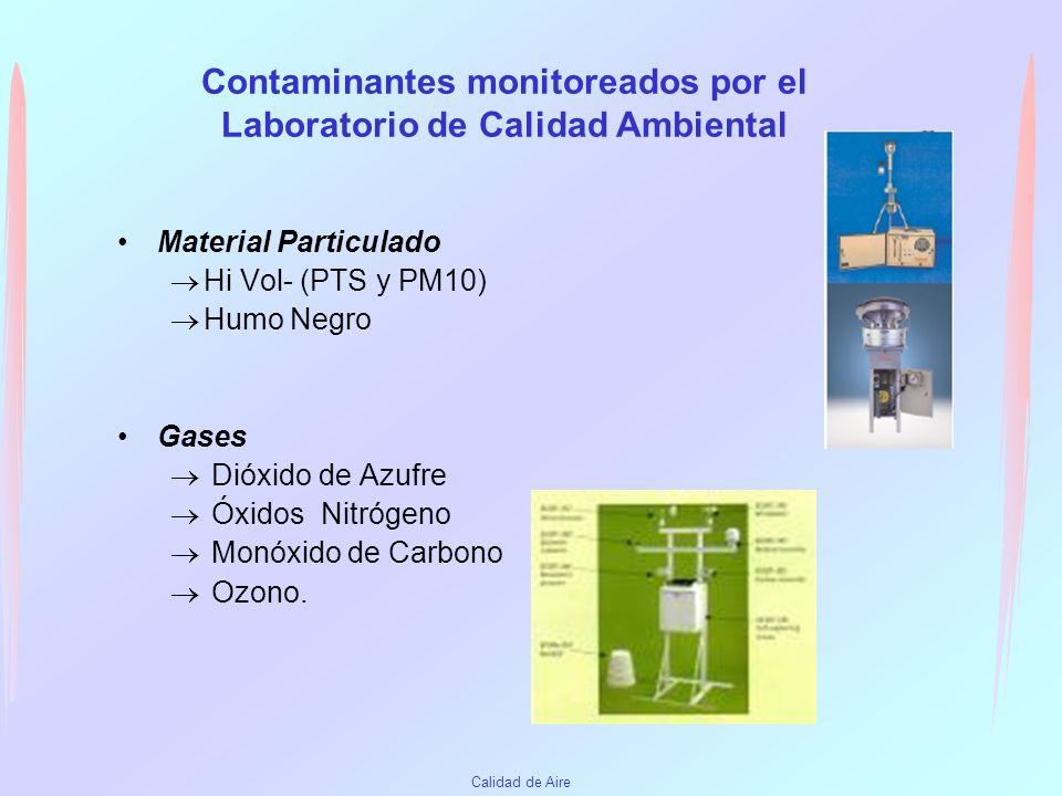 Calidad de Aire Monitores Pasivos Colectan un contaminante específico por medio de su adsorción y/o absorción, basado en la difusión del contaminante