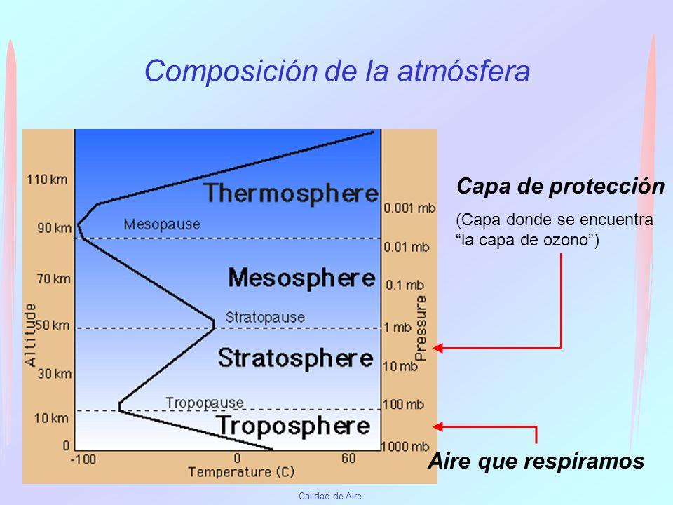 Calidad de Aire Contaminantes principales y sus efectos, Óxidos de nitrógeno (NOx) La emisión natural es 14 veces mayor que la realizada por el hombre.