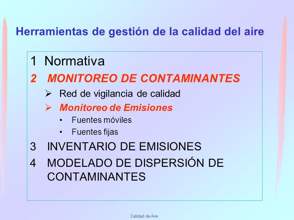 Calidad de Aire Red de Vigilancia Consolidación de las estaciones Establecimiento del ICAIRE Comunicación a la población Incorporación de tecnología d