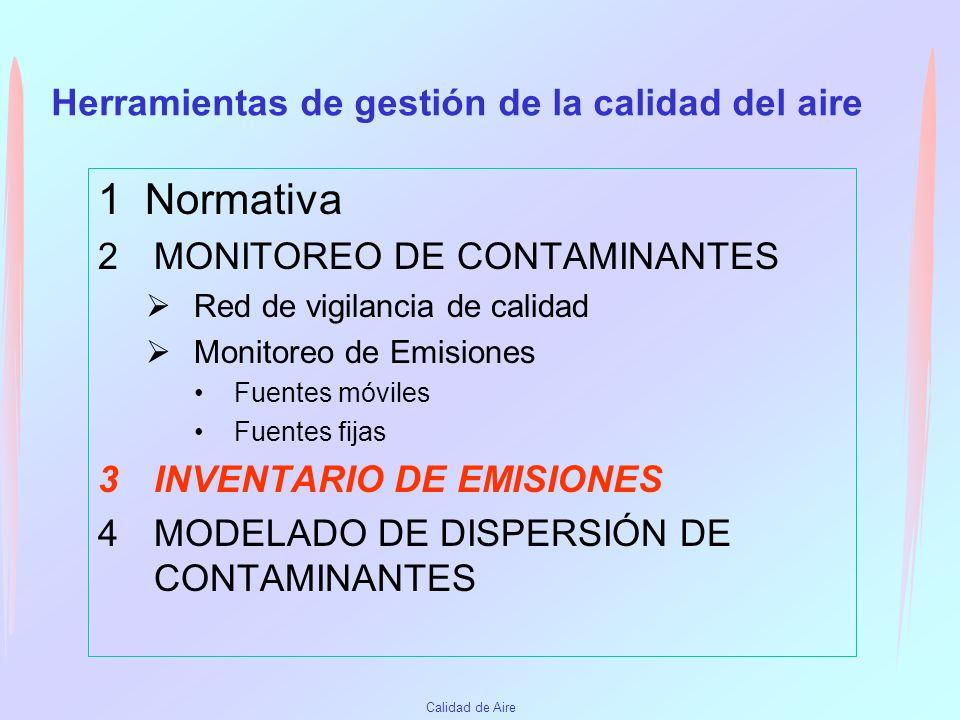 Calidad de Aire Monitoreo de emisiones Fuentes fijas. –No existe normativa contra que controlar –Enfoque hacia la prevención de la contaminación