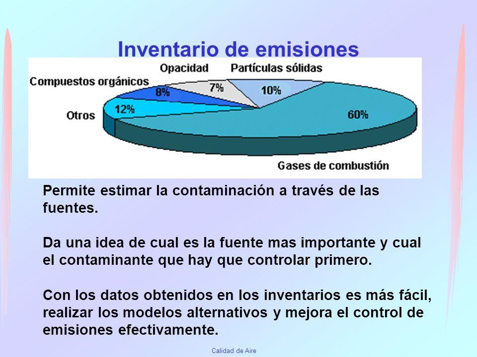 Calidad de Aire 1 Normativa 2MONITOREO DE CONTAMINANTES Red de vigilancia de calidad Monitoreo de Emisiones Fuentes móviles Fuentes fijas 3INVENTARIO