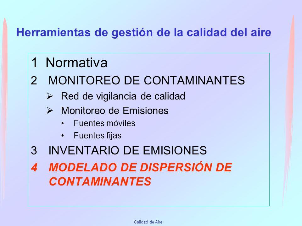 Calidad de Aire Inventario de emisiones Permite estimar la contaminación a través de las fuentes. Da una idea de cual es la fuente mas importante y cu