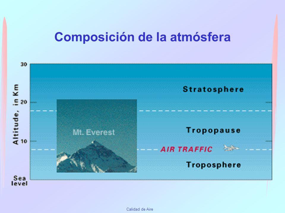 Calidad de Aire Composición de la atmósfera Aire que respiramos Capa de protección (Capa donde se encuentra la capa de ozono)