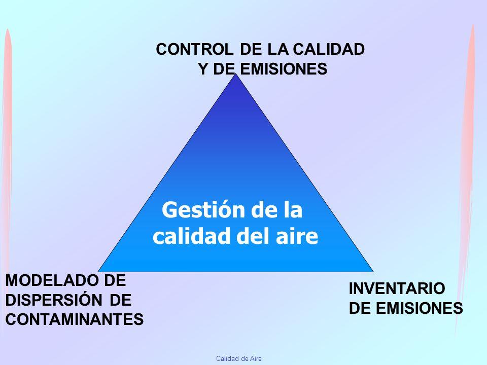 Calidad de Aire Modelado Ejemplo de un modelado En la Zona Metropolitana del Valle de México El modelado, permite prever escenarios futuros de acuerdo