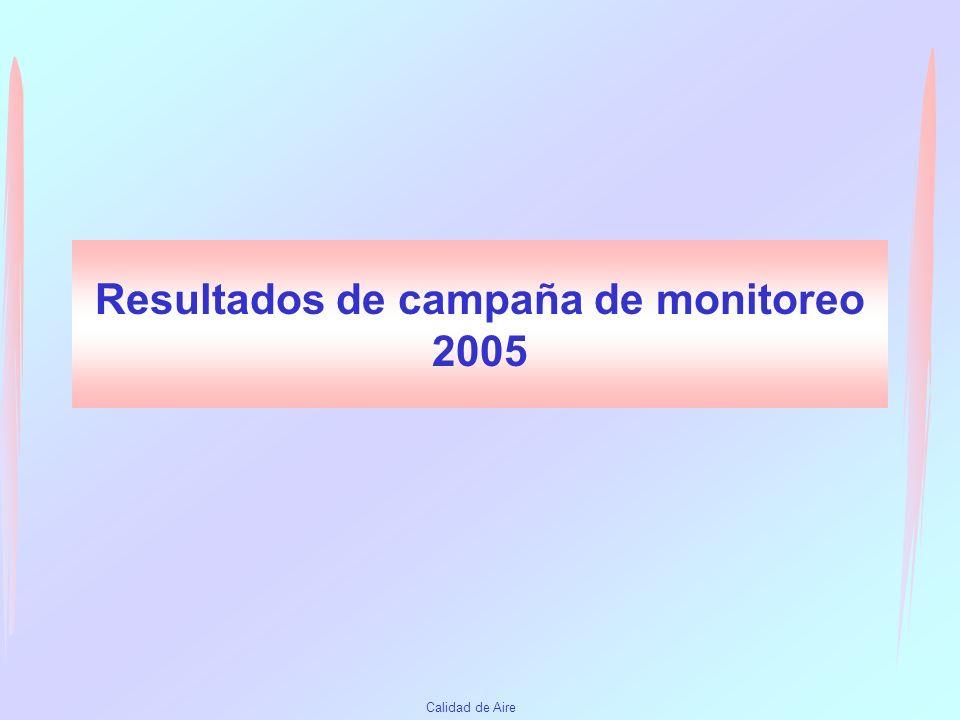 Calidad de Aire Gestión de la calidad del aire CONTROL DE LA CALIDAD Y DE EMISIONES INVENTARIO DE EMISIONES MODELADO DE DISPERSIÓN DE CONTAMINANTES