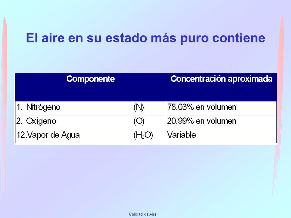 Calidad de Aire Como podemos determinar la concentración de los contaminantes atmosféricos.