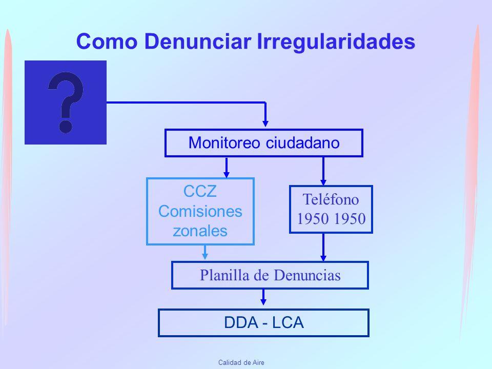 Calidad de Aire Conclusiones de la campaña de monitoreo 2005 La vigilancia de la calidad del aire, es fundamental a la hora de tomar decisiones, y de