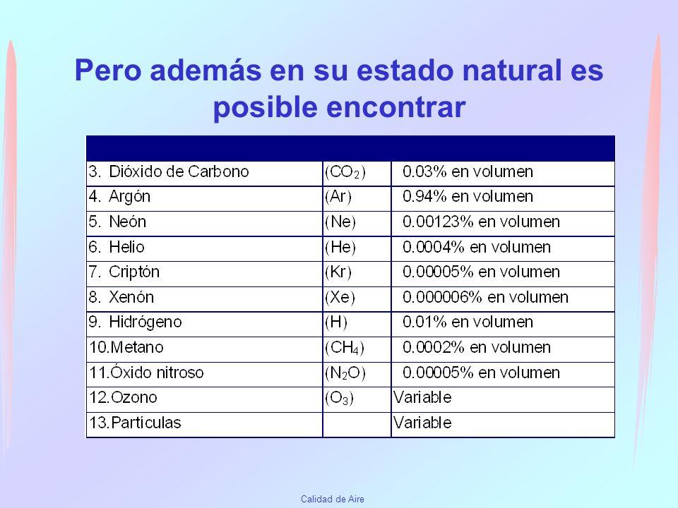 Calidad de Aire Contaminantes principales y sus efectos, Plomo La fuente primaria de contaminación del aire por plomo ha sido el uso de combustibles con plomo en automóviles.
