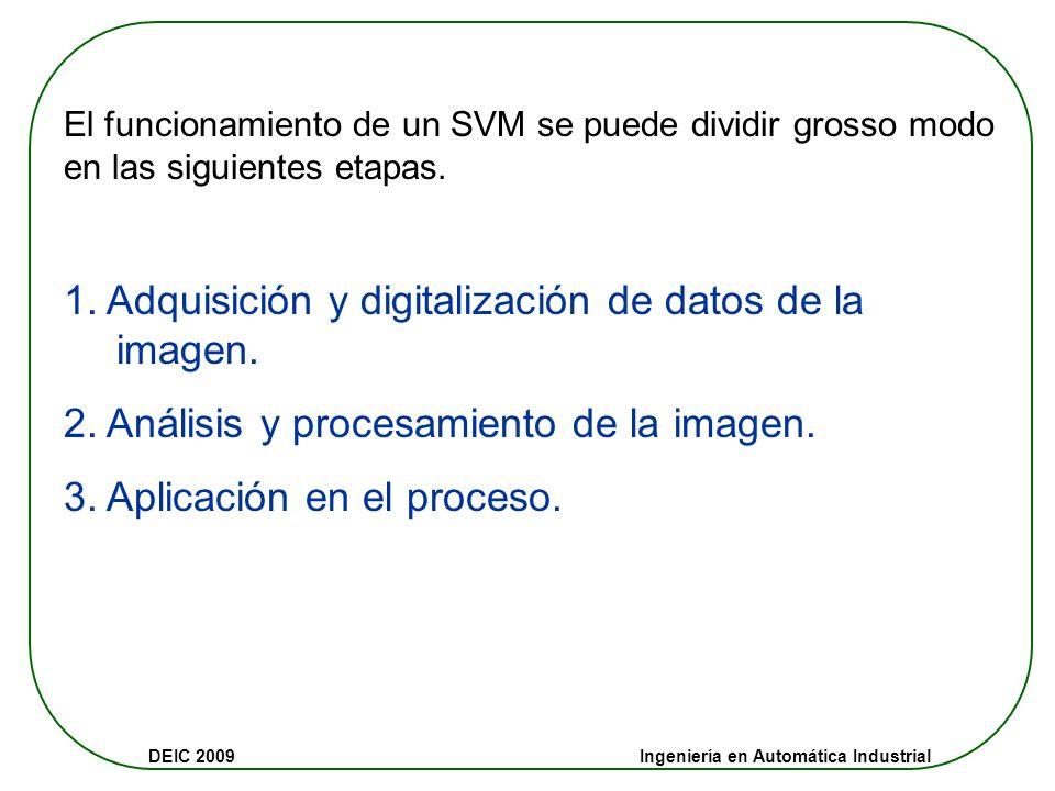 DEIC 2009 Ingeniería en Automática Industrial El funcionamiento de un SVM se puede dividir grosso modo en las siguientes etapas.