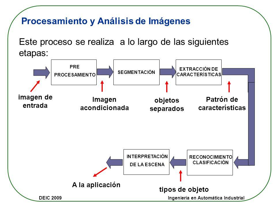 DEIC 2009 Ingeniería en Automática Industrial Los SVM deben cumplir dos requisitos para aplicarlos industrialmente: 1. Deben ser económicos. 2. Tiempo