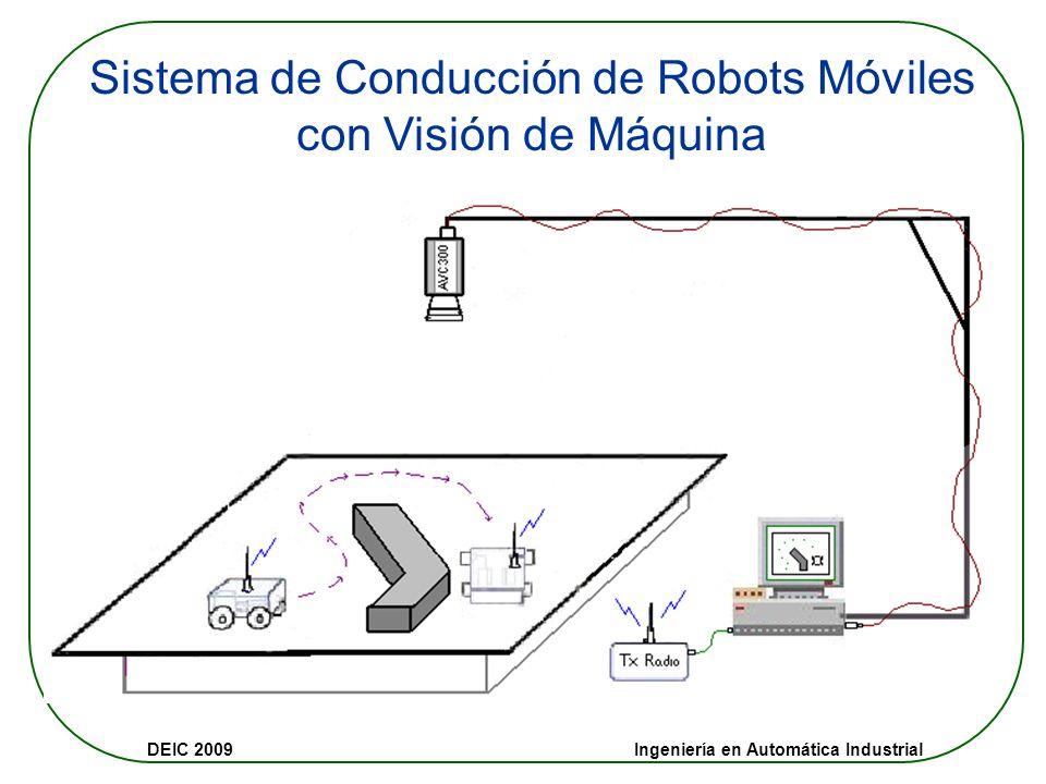 DEIC 2009 Ingeniería en Automática Industrial Sistema de Conducción de Robots Móviles con Visión de Máquina
