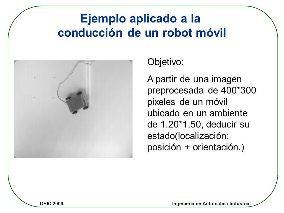 DEIC 2009 Ingeniería en Automática Industrial Ejemplo aplicado a la conducción de un robot móvil Objetivo: A partir de una imagen preprocesada de 400*300 pixeles de un móvil ubicado en un ambiente de 1.20*1.50, deducir su estado(localización: posición + orientación.)