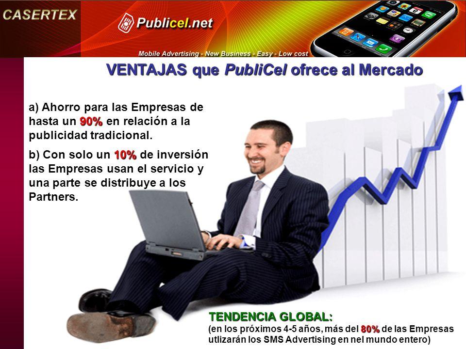VENTAJAS que PubliCel ofrece al Mercado a) Ahorro para las Empresas de hasta un 90% en relación a la publicidad tradicional.