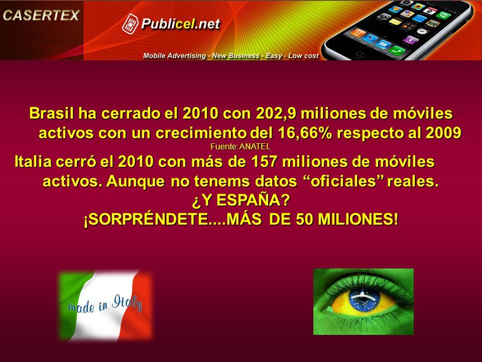 Brasil ha cerrado el 2010 con 202,9 miliones de móviles activos con un crecimiento del 16,66% respecto al 2009 Fuente: ANATEL Italia cerró el 2010 con más de 157 miliones de móviles activos.