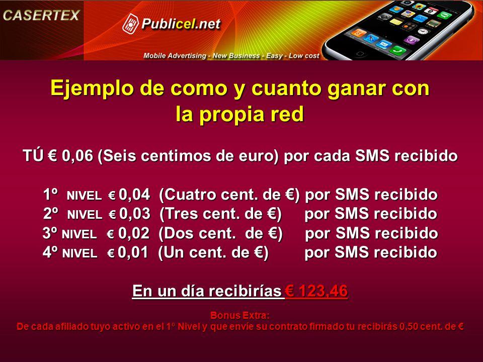 Ejemplo de como y cuanto ganar con la propia red TÚ 0,06 (Seis centimos de euro) por cada SMS recibido 1º NIVEL 0,04 (Cuatro cent.