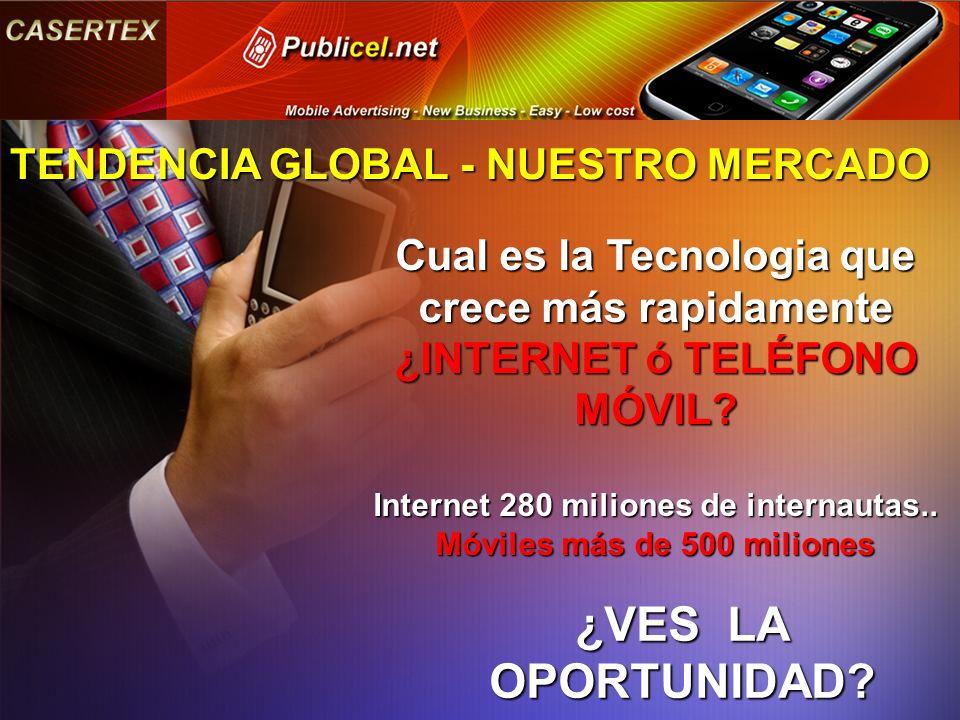 TENDENCIA GLOBAL - NUESTRO MERCADO Cual es la Tecnologia que crece más rapidamente ¿INTERNET ó TELÉFONO MÓVIL.
