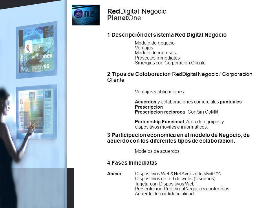 1 Descripción del sistema Red Digital Negocio Modelo de negocio Ventajas Modelo de ingresos. Proyectos inmediatos Sinergias con Corporación Cliente 2