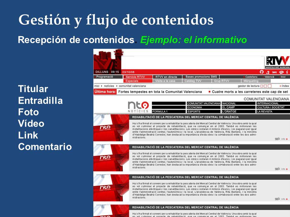 Gestión y flujo de contenidos Recepción de contenidos.