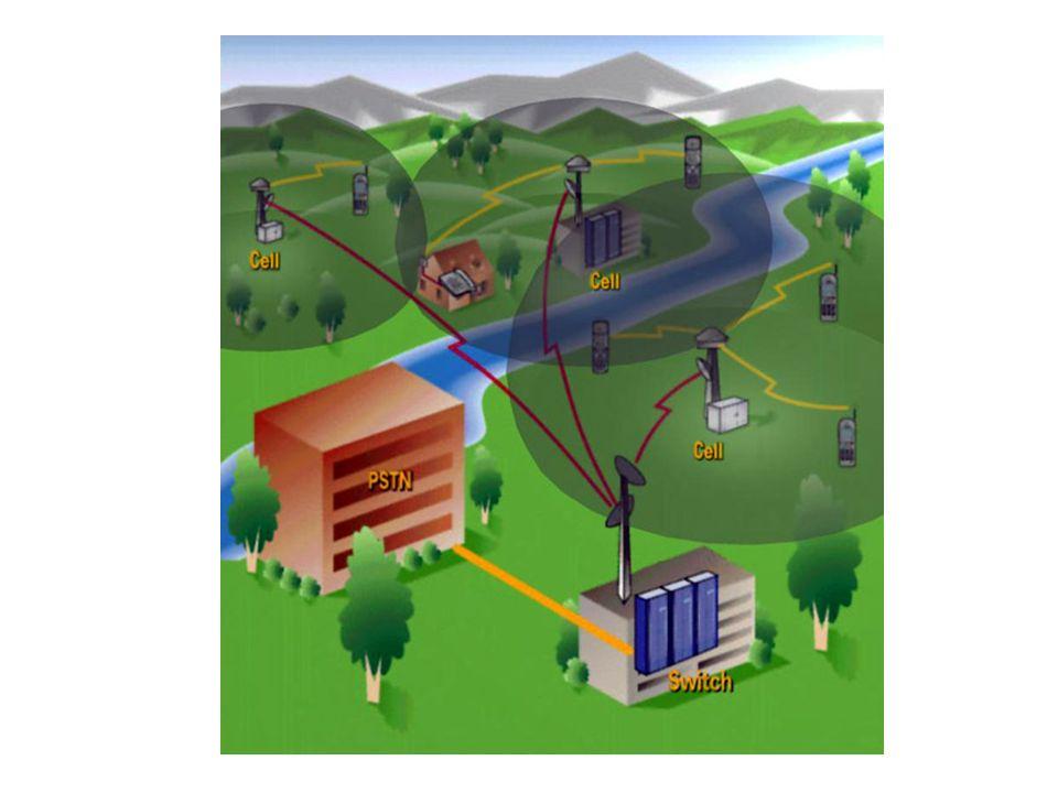 3G (o 3-G) es una denominación para tercera-generación de telefonía movil.