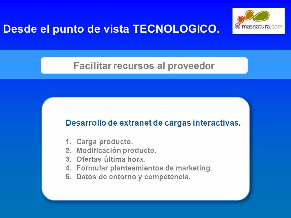 3 Facilitar recursos al proveedor Desde el punto de vista TECNOLOGICO. Desarrollo de extranet de cargas interactivas. 1.Carga producto. 2.Modificación
