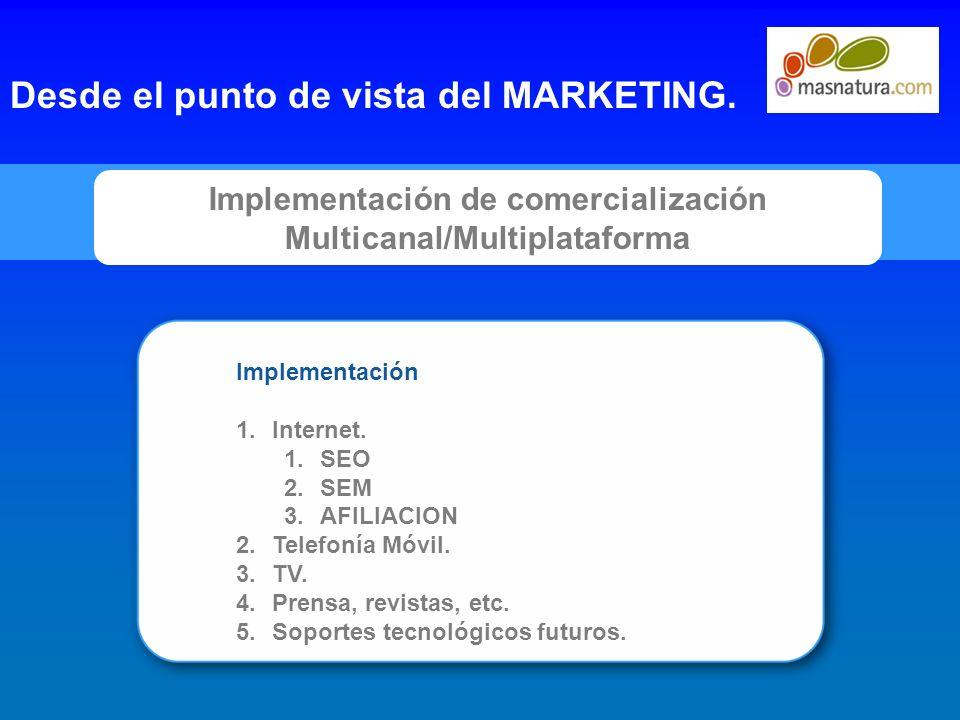 5 Implementación de comercialización Multicanal/Multiplataforma Desde el punto de vista del MARKETING. Implementación 1.Internet. 1.SEO 2.SEM 3.AFILIA