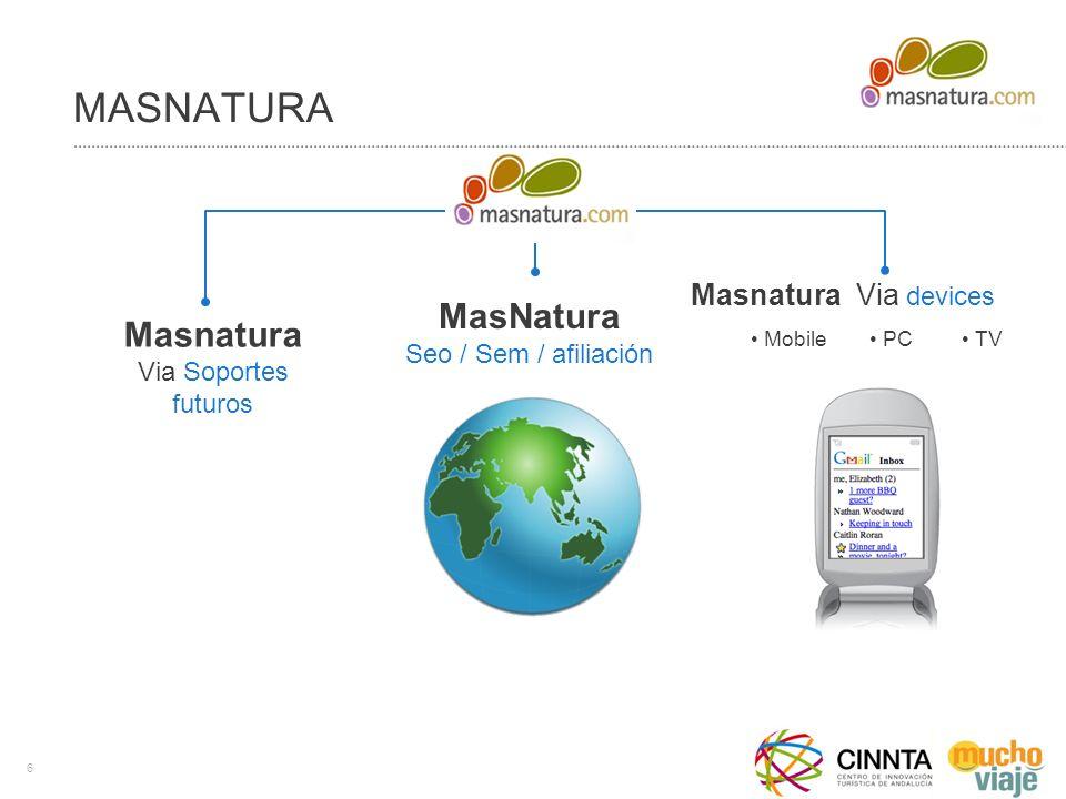 6 MASNATURA Masnatura Via devices Masnatura Via Soportes futuros MasNatura Seo / Sem / afiliación Mobile PC TV