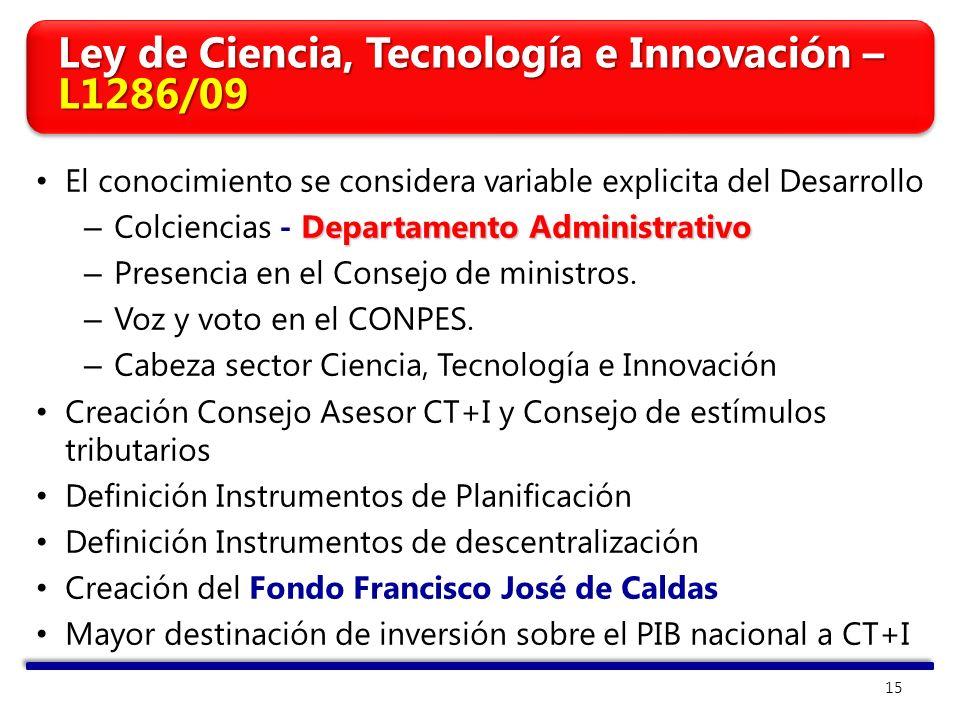 El conocimiento se considera variable explicita del Desarrollo Departamento Administrativo – Colciencias - Departamento Administrativo – Presencia en el Consejo de ministros.
