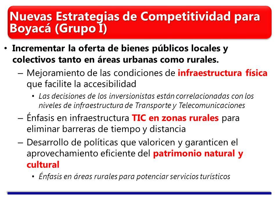 Nuevas Estrategias de Competitividad para Boyacá (Grupo I) Incrementar la oferta de bienes públicos locales y colectivos tanto en áreas urbanas como r