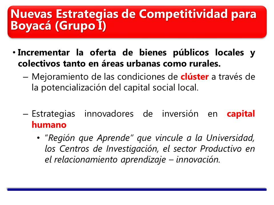 Nuevas Estrategias de Competitividad para Boyacá (Grupo I) Incrementar la oferta de bienes públicos locales y colectivos tanto en áreas urbanas como rurales.