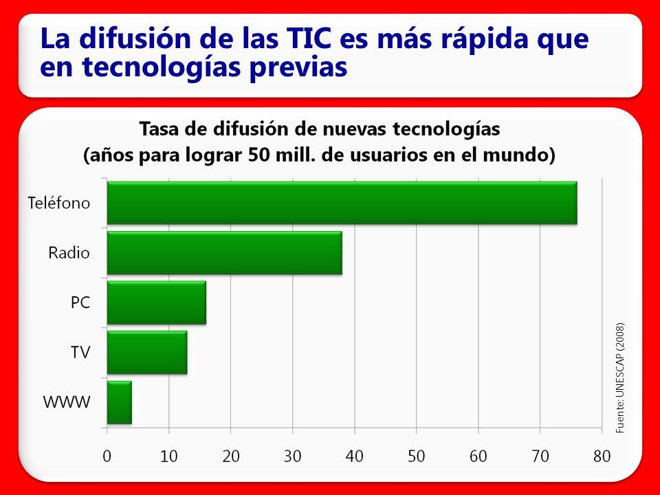 La difusión de las TIC es más rápida que en tecnologías previas Fuente: UNESCAP (2008)