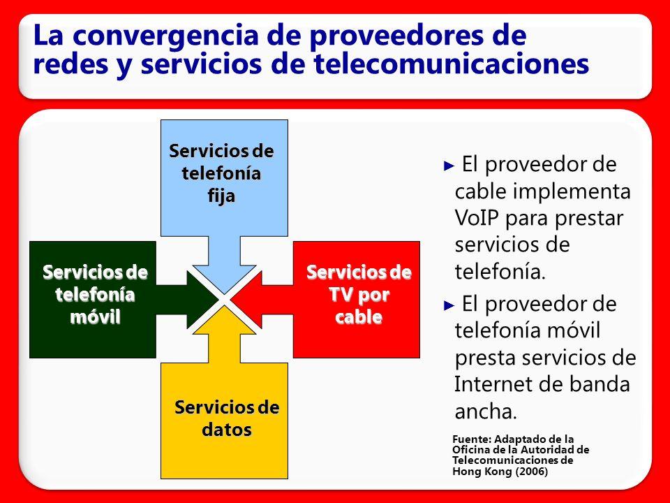 La convergencia de proveedores de redes y servicios de telecomunicaciones Servicios de telefonía fija Servicios de datos Servicios de TV por cable El proveedor de cable implementa VoIP para prestar servicios de telefonía.