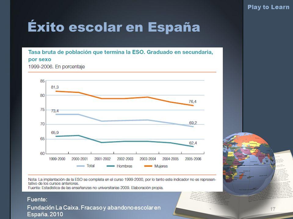 Éxito escolar en España Play to Learn Fuente: Fundación La Caixa. Fracaso y abandono escolar en España. 2010 17