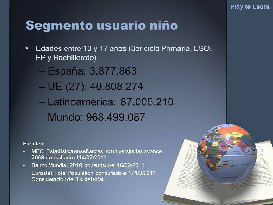 Segmento usuario niño Play to Learn Edades entre 10 y 17 años (3er ciclo Primaria, ESO, FP y Bachillerato) –España: 3.877.863 –UE (27): 40.808.274 –La