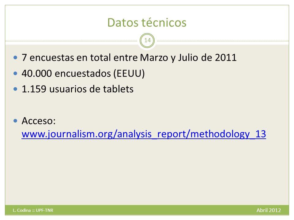 Datos técnicos Abril 2012 L.