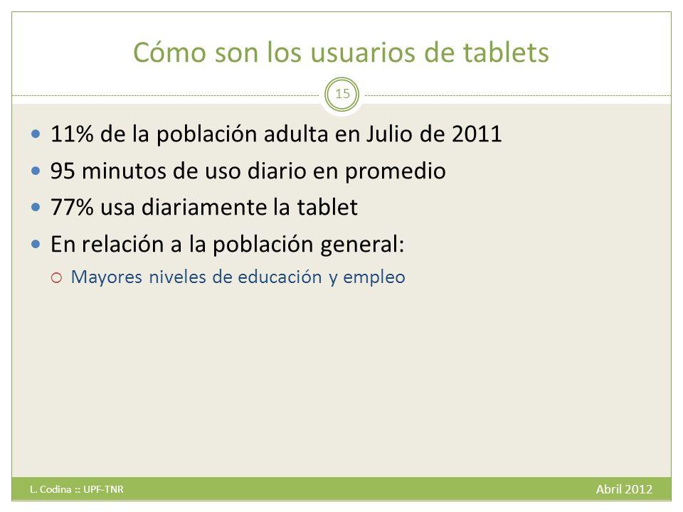 Cómo son los usuarios de tablets Abril 2012 L.