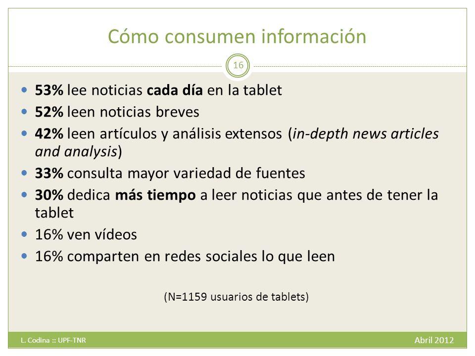 Cómo consumen información Abril 2012 L.