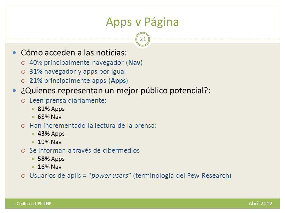 Apps v Página Abril 2012 L.