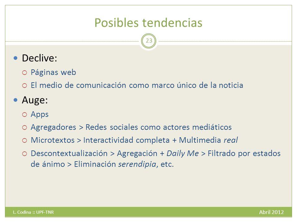 Posibles tendencias Abril 2012 L.