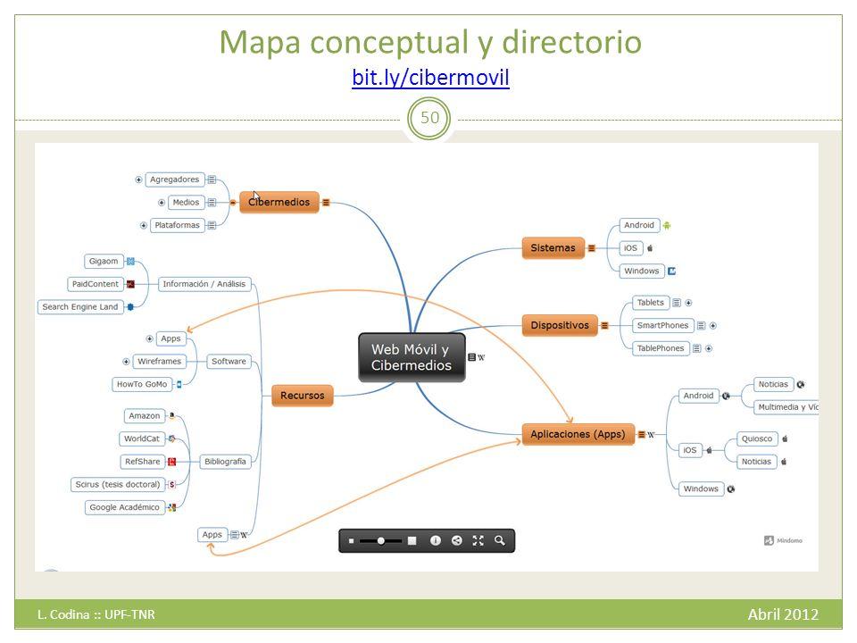 Mapa conceptual y directorio bit.ly/cibermovil bit.ly/cibermovil Abril 2012 L. Codina :: UPF-TNR 50