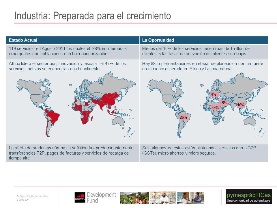 11 Restricted - Confidential Information © GSMA 2011 Estado ActualLa Oportunidad 119 servicios en Agosto 2011 los cuales el 88% en mercados emergentes