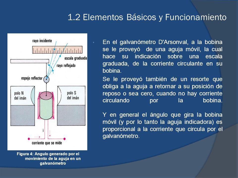 En función al principio en que operan se los clasifica en: Galvanómetros magnéticos y Galvanómetros térmicos o Galvanómetros magnéticos o Galvanómetros de hierro móvil: Cuando dos barras del mismo material se colocan paralelas y se introducen en un campo magnético, ambas se imantarán con las mismas polaridades, lo que origina que entre ellas se produzca una fuerza de repulsión.