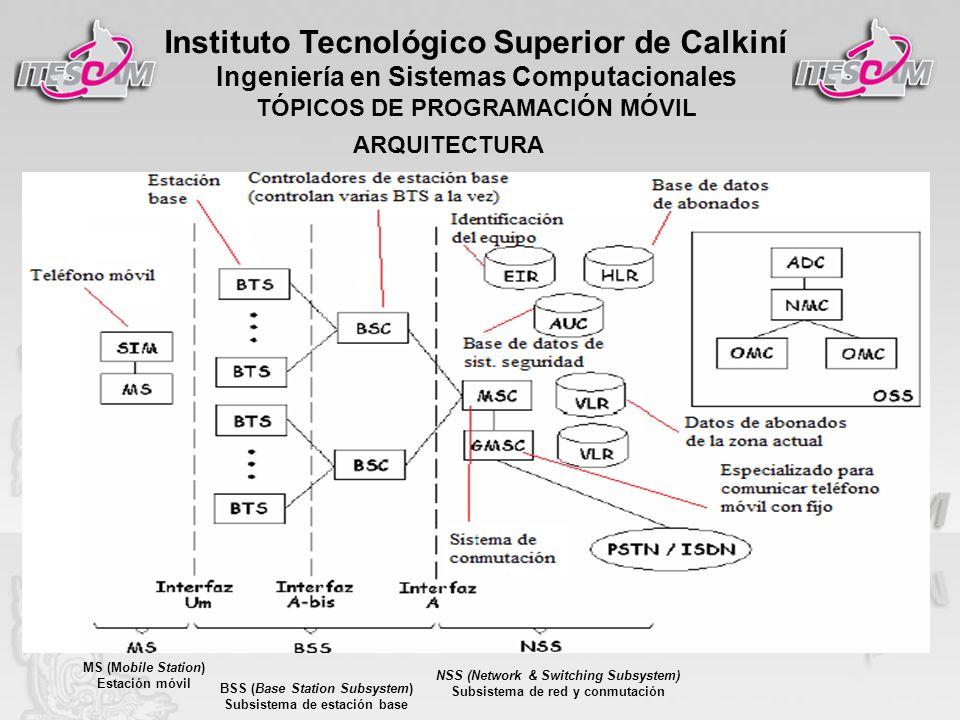 Instituto Tecnológico Superior de Calkiní Ingeniería en Sistemas Computacionales TÓPICOS DE PROGRAMACIÓN MÓVIL MS (Mobile Station) Estación móvil BSS