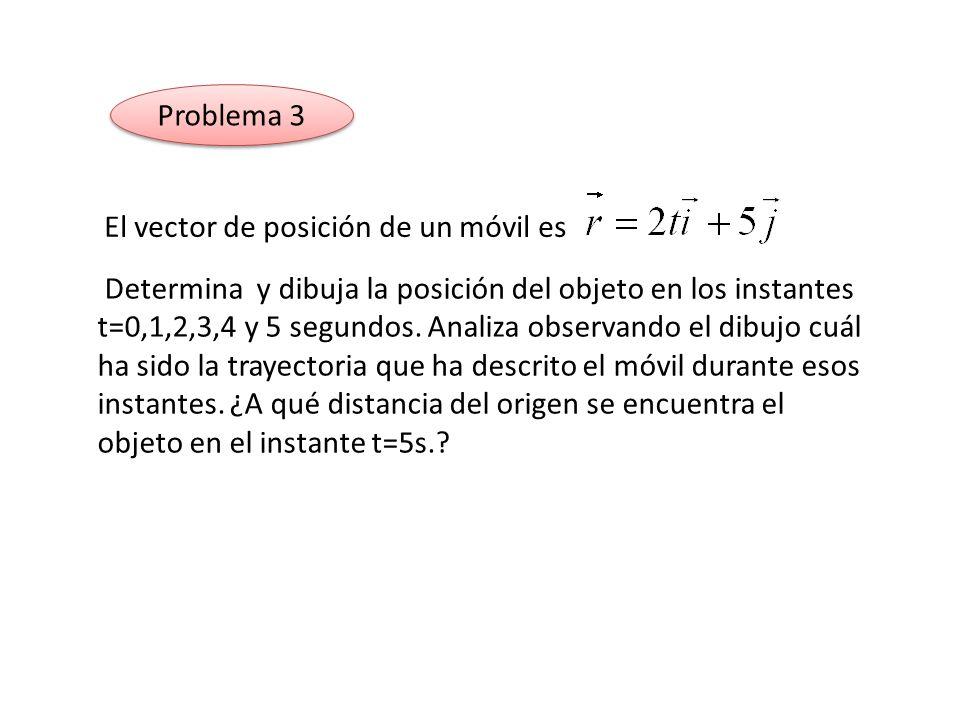 El vector de posición de un móvil es Determina y dibuja la posición del objeto en los instantes t=0,1,2,3,4 y 5 segundos. Analiza observando el dibujo