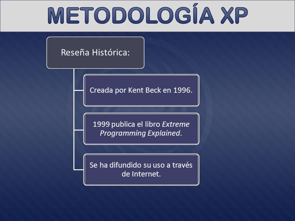 Reseña Histórica: Creada por Kent Beck en 1996. Se ha difundido su uso a través de Internet. 1999 publica el libro Extreme Programming Explained.