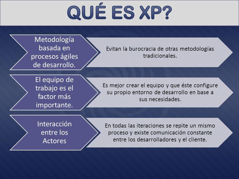 Metodología basada en procesos ágiles de desarrollo. Evitan la burocracia de otras metodologías tradicionales. El equipo de trabajo es el factor más i