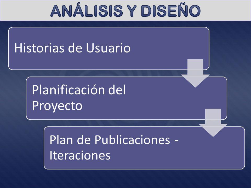 Historias de Usuario Planificación del Proyecto Plan de Publicaciones - Iteraciones